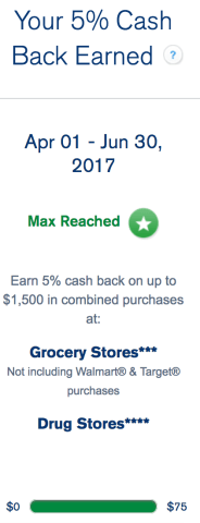 Chase Ultimate Rewards (UR) Part 1 – Earning UR - US Credit