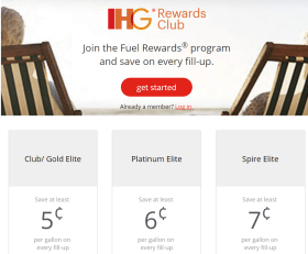 Shell Fuel Rewards 指南——加油省钱到极致【6/6更新:开启全新会员等级】