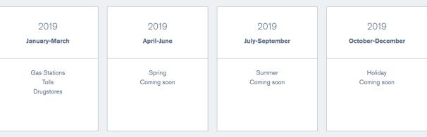 2019年信用卡季度5x返现总结【新年第一季度使用指南】