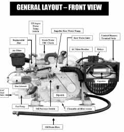 marine generator wiring diagrams marine free engine kohler 5e marine generator wiring diagram kohler confidant 5 [ 936 x 865 Pixel ]