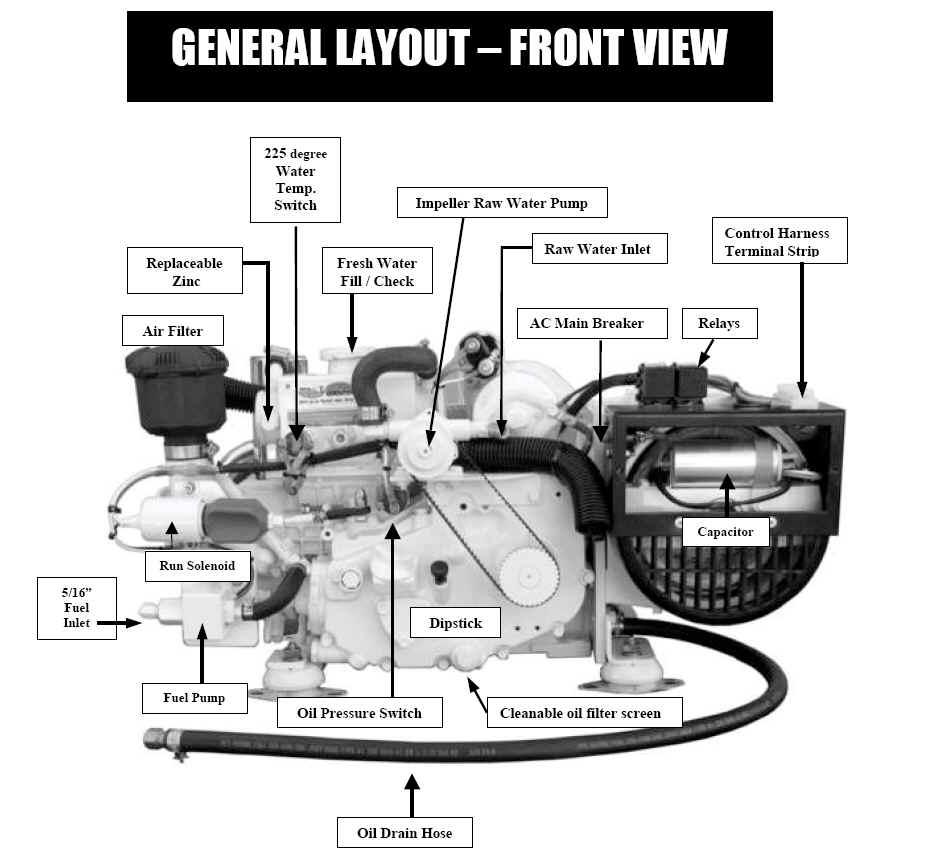 medium resolution of marine generator wiring diagrams marine free engine kohler 5e marine generator wiring diagram kohler confidant 5