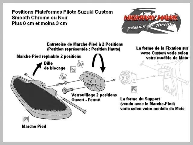 Marche-Pied Suzuki Custom Highway-Hawk Plateforme Marche