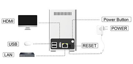 Milesight UI-1009-NA 4K 9 Channel Mini Network Video