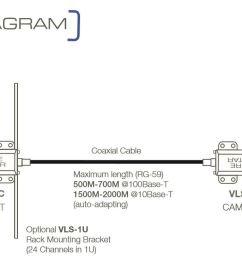 veracity highwire longstar layout [ 1751 x 731 Pixel ]