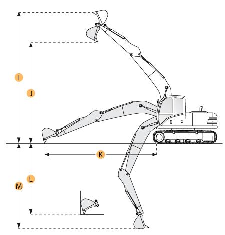 Excavator Hyundai R215-7