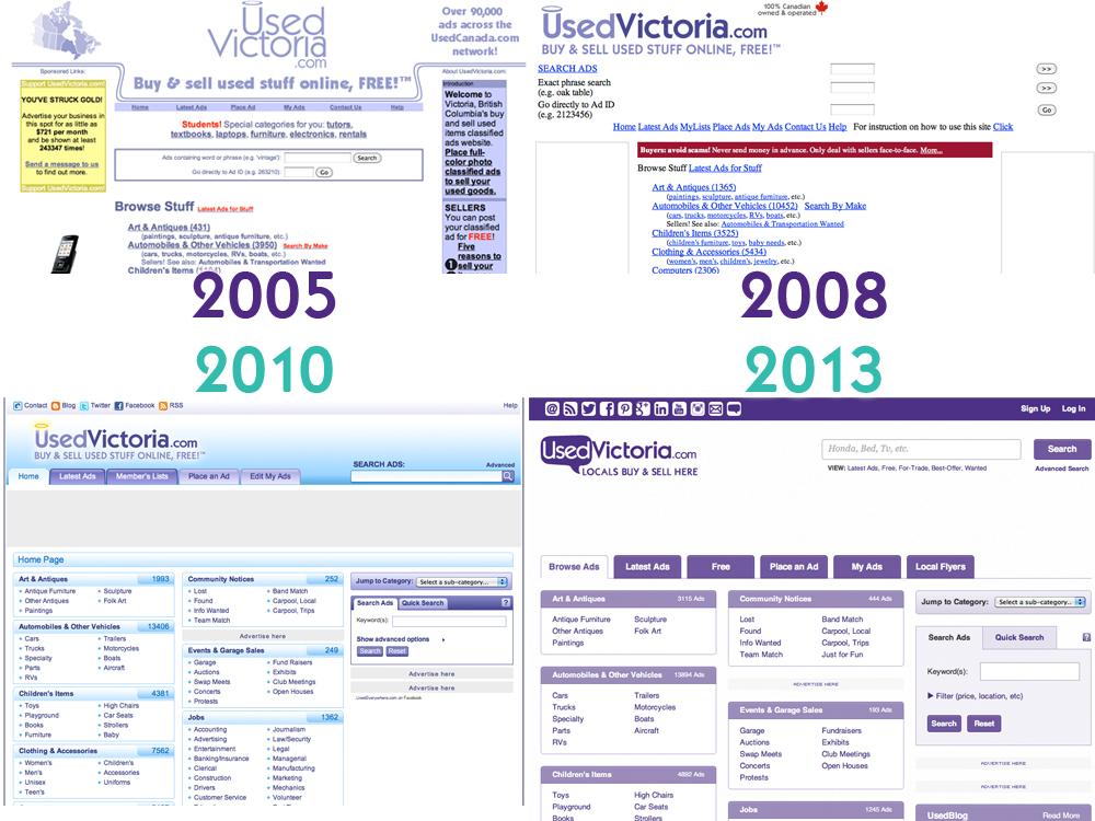 Used.ca | History - Used.ca