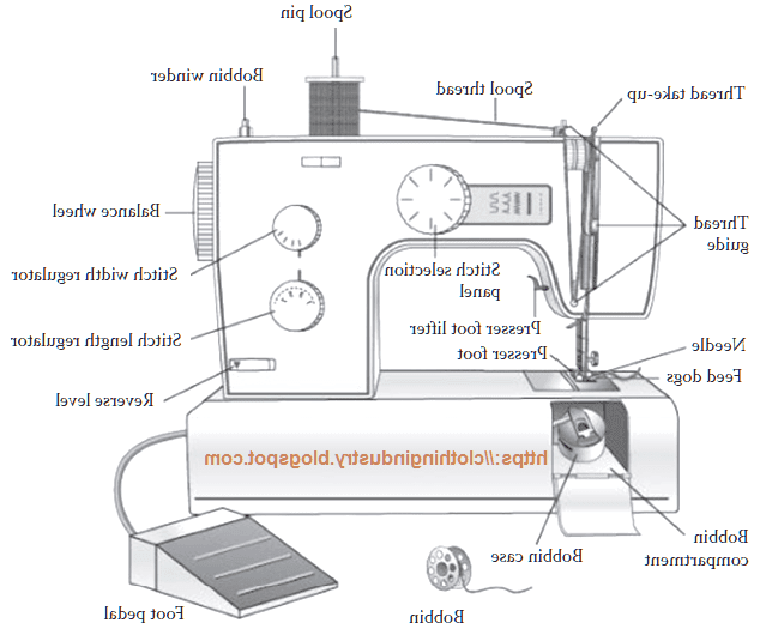 Sewing Machine Parts Diagram