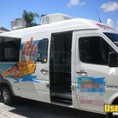 Commercial Kitchen Equipment List Sliding Drawers For Cabinets 2005 Dodge Sprinter 2500 Food Van   Mobile