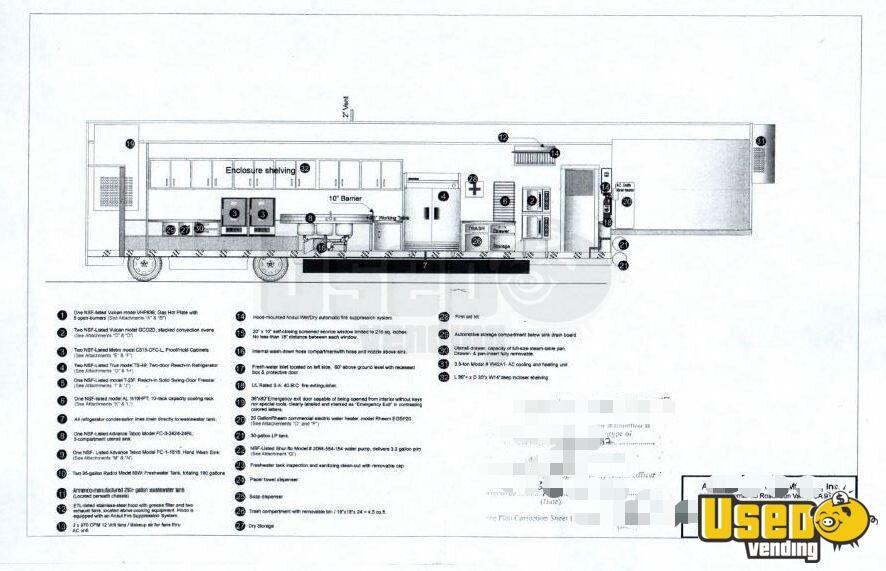 Antares Vending Machine Electrical Circuit Diagram : 50