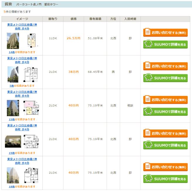 過去のパークコート虎ノ門 愛宕タワー