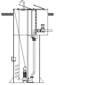 Submersible Pumping Stations, Lift Station Pump