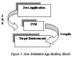 JVM '02 paper