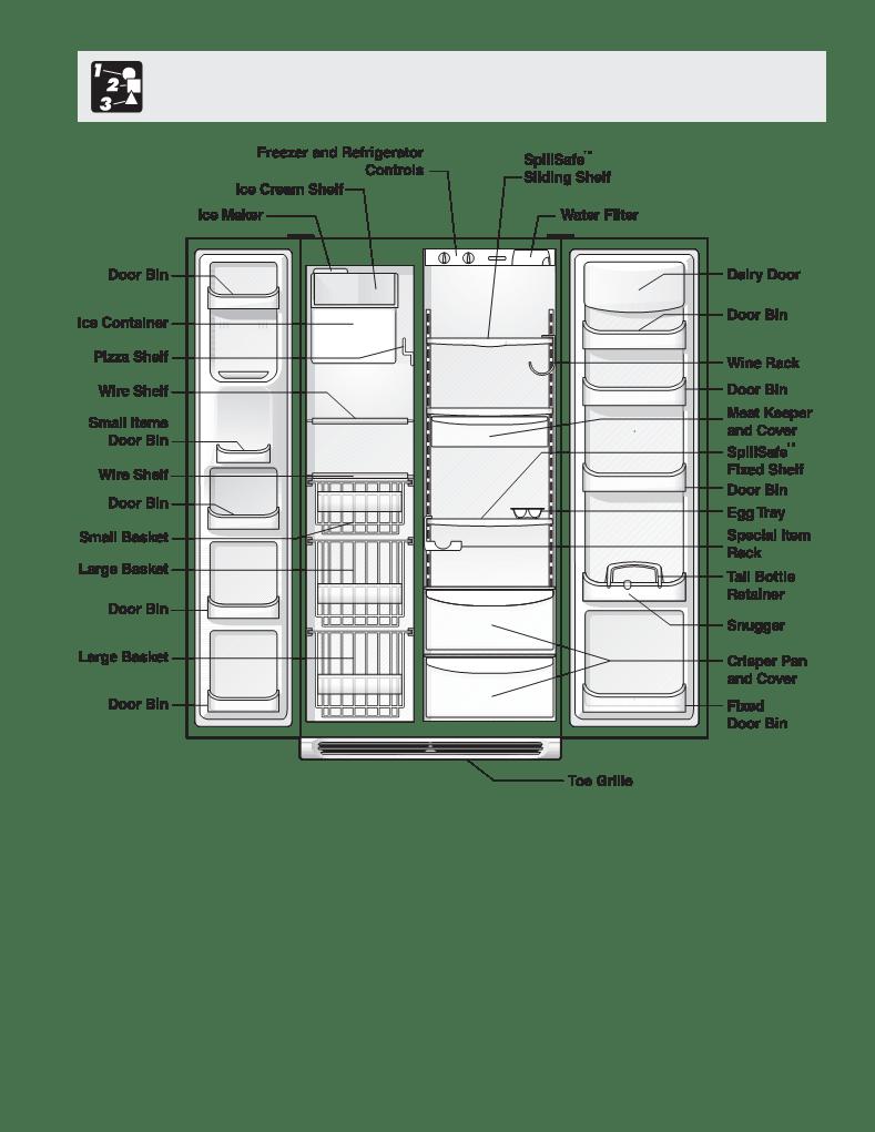 Manual de uso de Frigidaire Side by Side Refrigerator