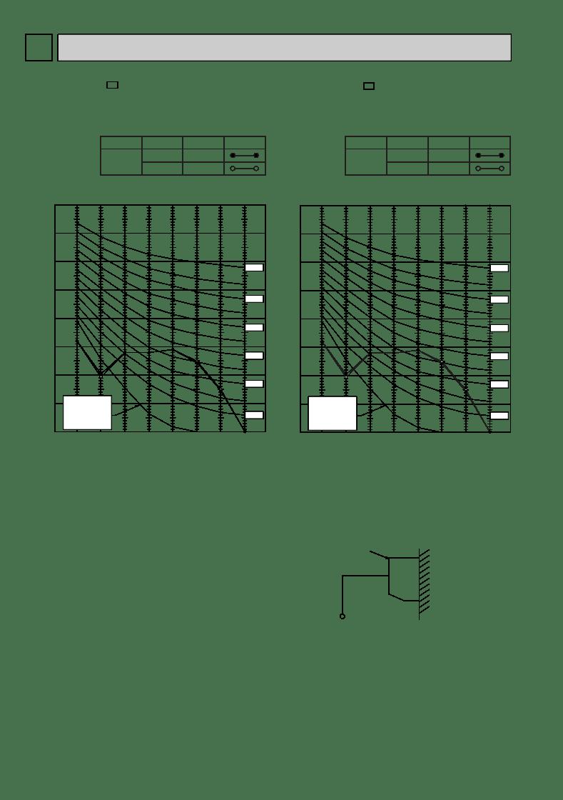 Anwendungsvorschrift Mitsubishi Electronics MSZ-FA35VA