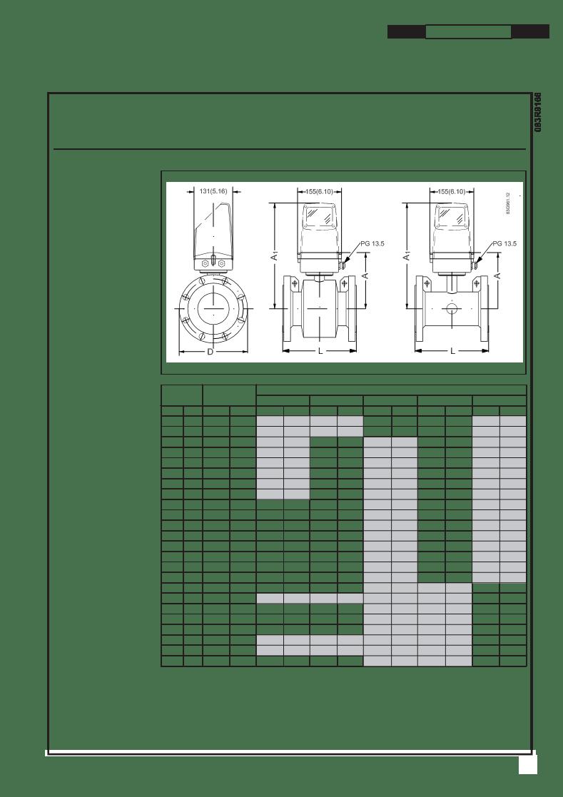 Gebruiksaanwijzing Siemens SITRANS F M MAGFLO MAG 5100 W