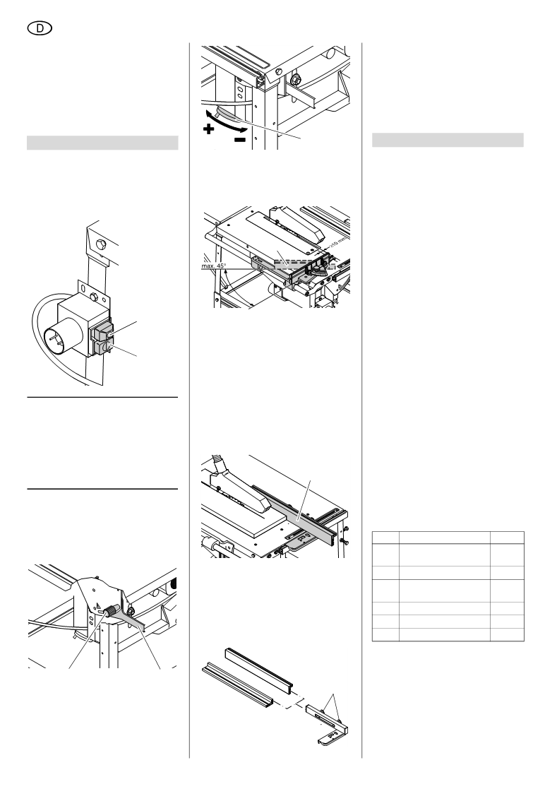 Gebruiksaanwijzing Elektra Beckum TKHS 315 E/P