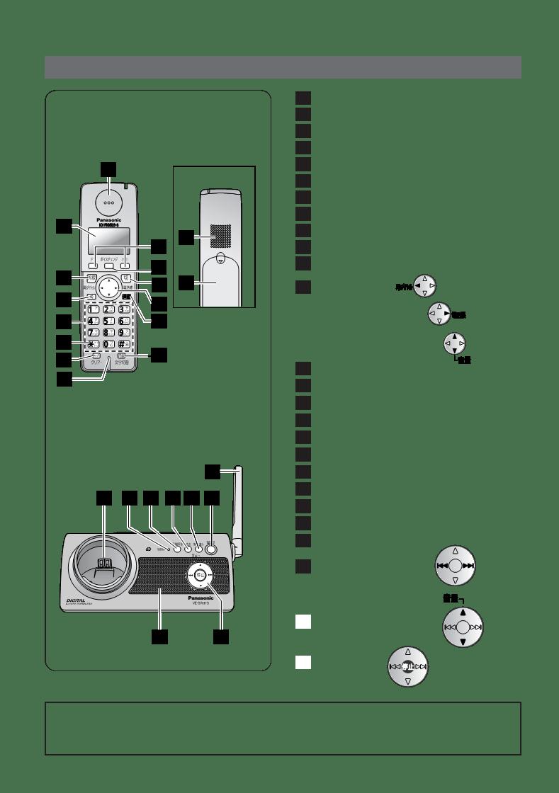 取扱説明書Panasonic VE-SV06 ー Panasonic VE-SV06に関する説明書、サービス説明書