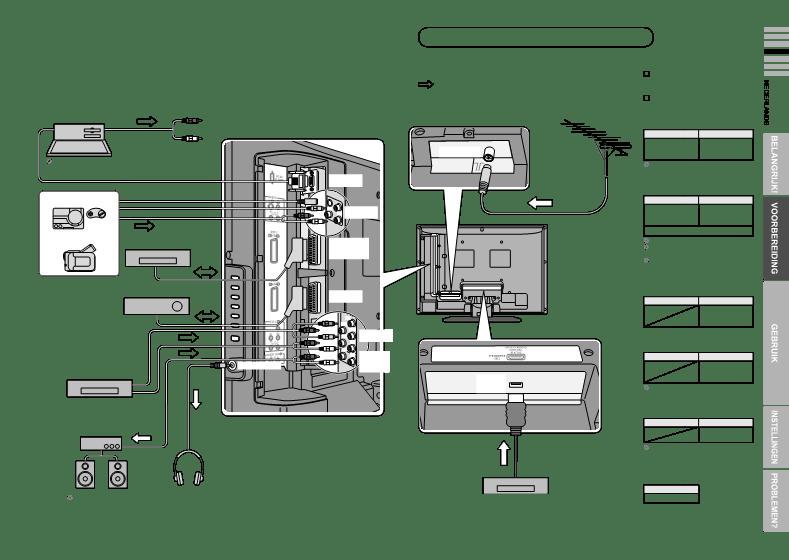 Anwendungsvorschrift JVC LT-37R70BU/SU