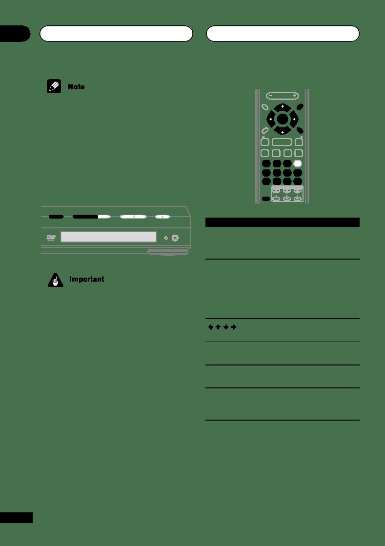 取扱説明書Pioneer XV-DV505 ー Pioneer XV-DV505に関する説明書、サービス説明書、設定