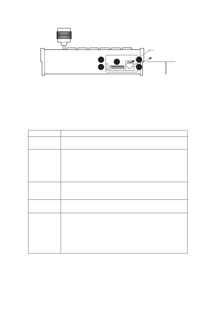 medium resolution of pelco keyboard wiring diagram images gallery