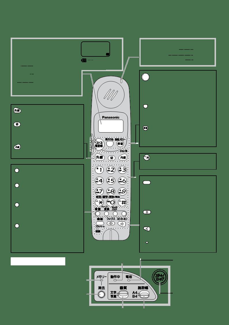 取扱説明書Panasonic KX-PW55CL ー Panasonic KX-PW55CLに関する説明書、サービス