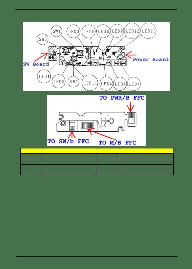 Acer Aspire 5536 Manual De Servicio