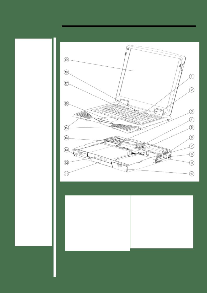 Anwendungsvorschrift Compaq Armada 1750