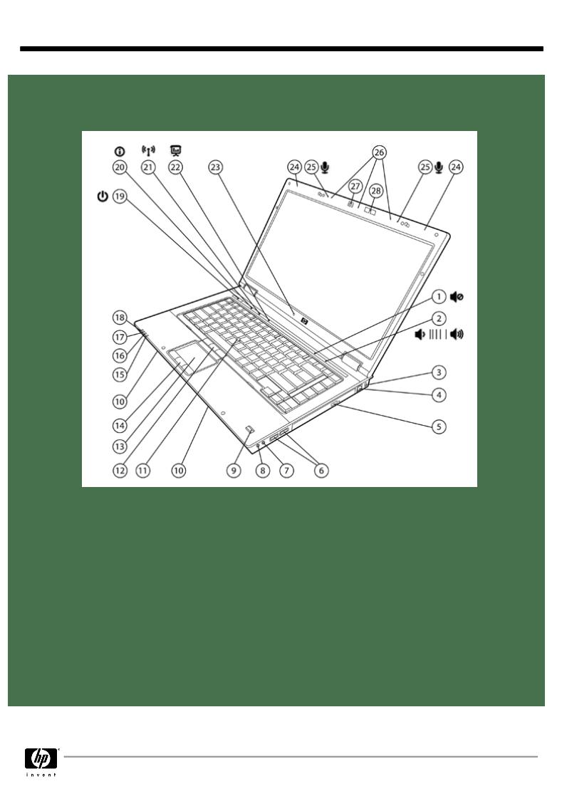 Gebruiksaanwijzing HP (Hewlett-Packard) EliteBook 8530w