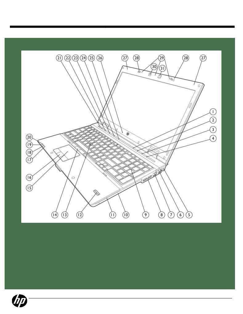 Gebruiksaanwijzing HP (Hewlett-Packard) ELITEBOOK 8540W