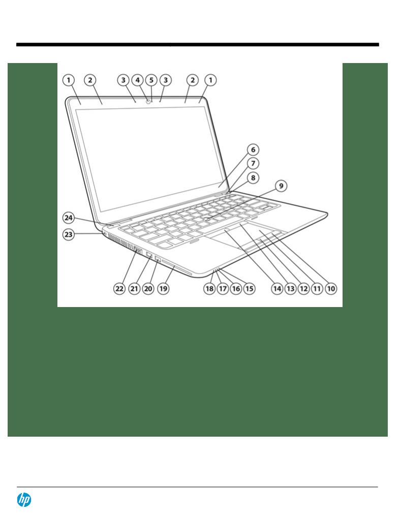 Gebruiksaanwijzing HP (Hewlett-Packard) HP Elitebook 850