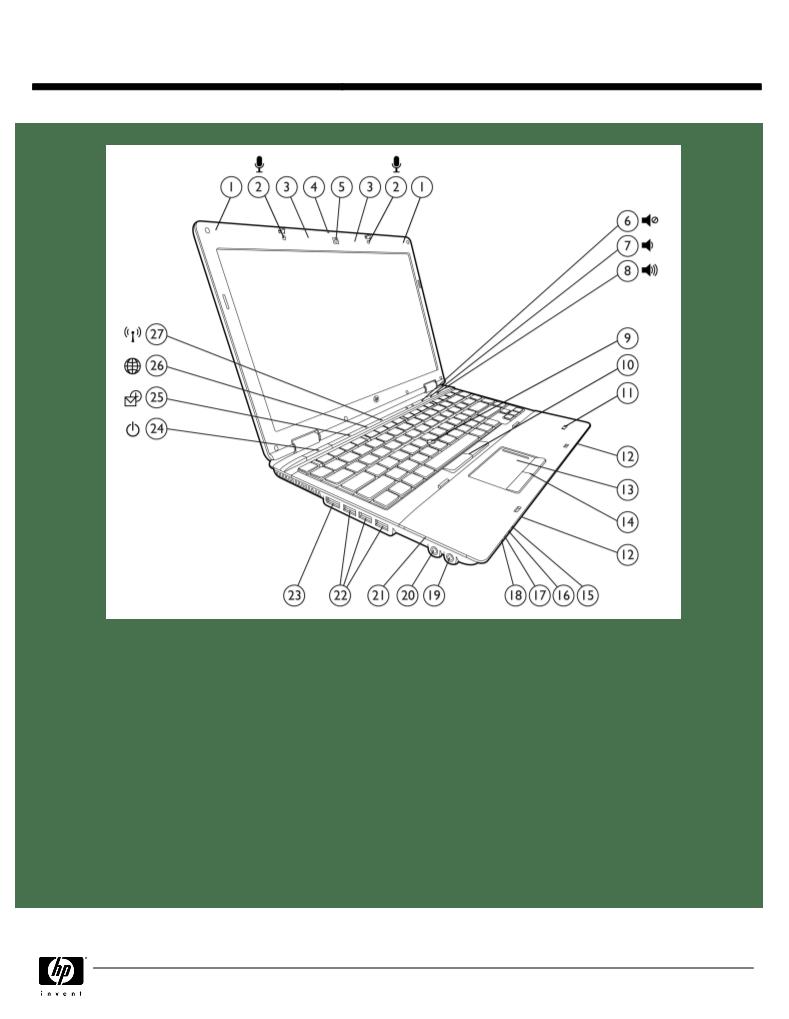 取扱説明書HP (Hewlett-Packard) HP PROBOOK 6440B ー HP (Hewlett