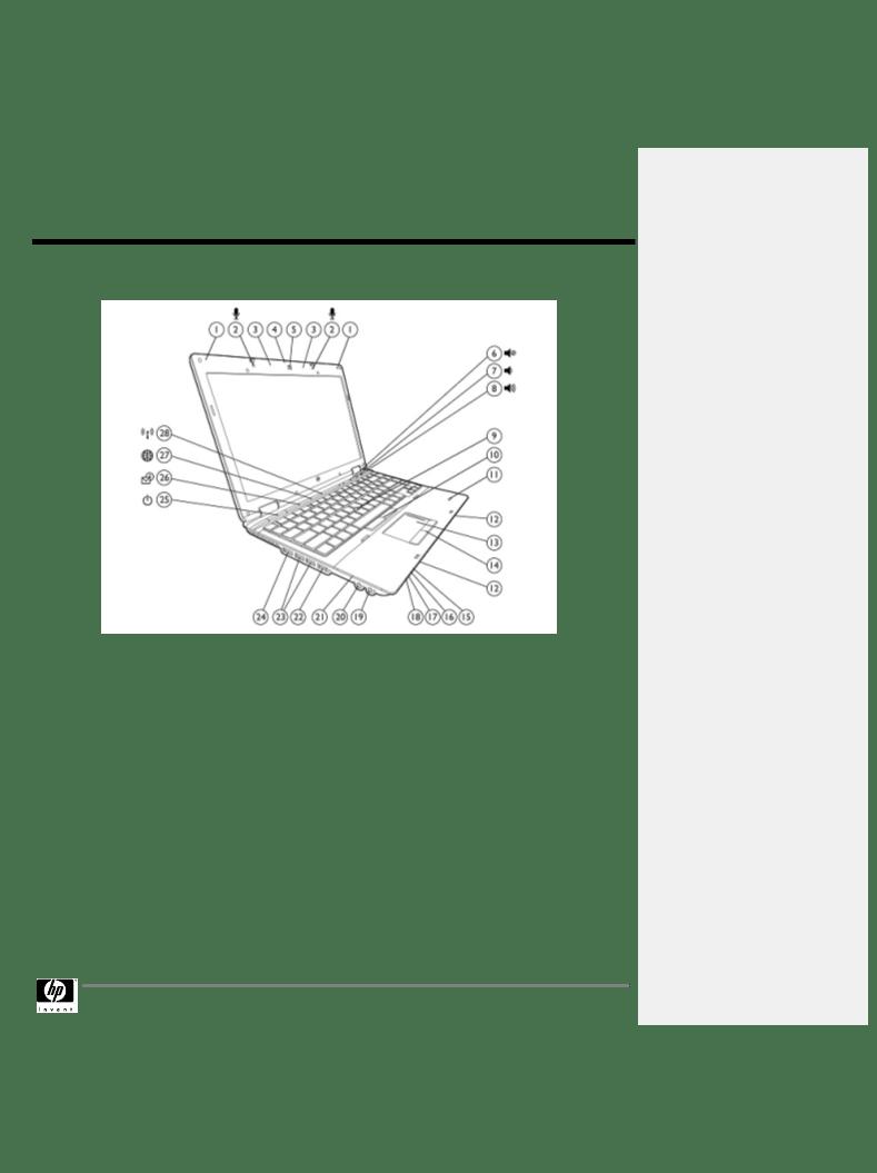 Gebruiksaanwijzing HP (Hewlett-Packard) HP ProBook