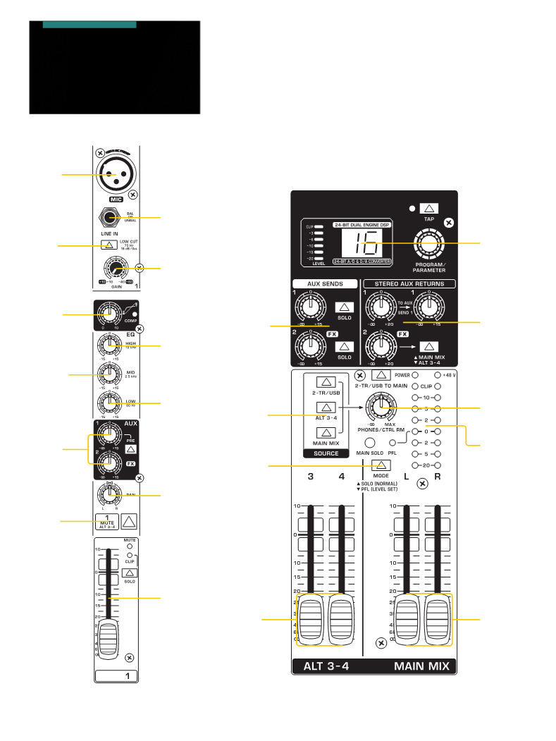 Behringer Xenyx 302usb User Manual