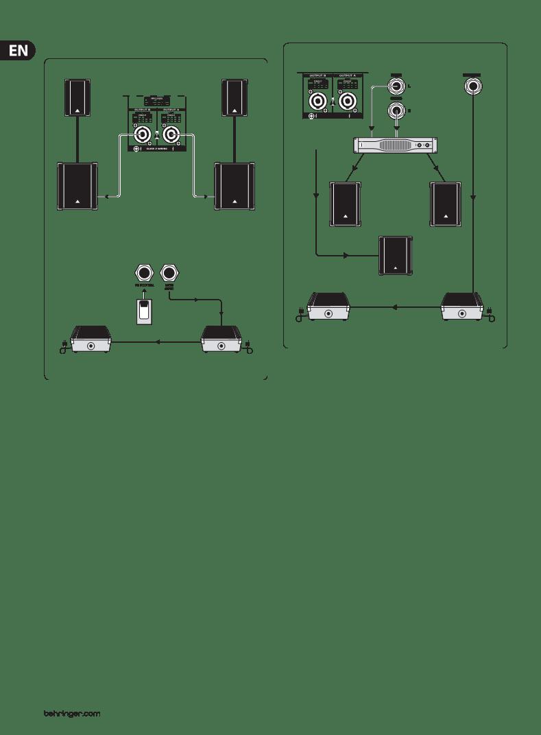 Anwendungsvorschrift Behringer Europower PMP4000