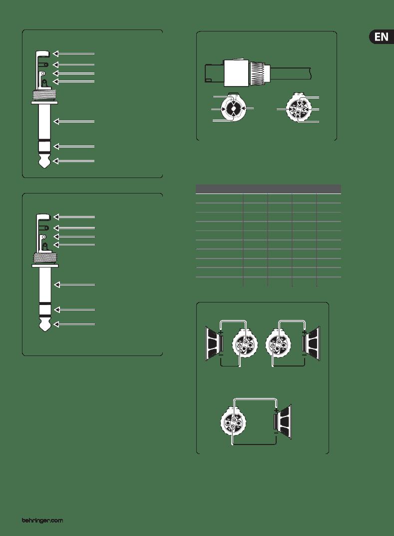 behringer euro power pmp518m manuel d'utilisation