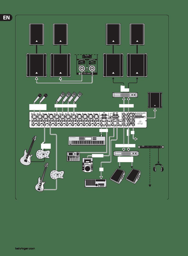Gebruiksaanwijzing Behringer Europower PMP6000