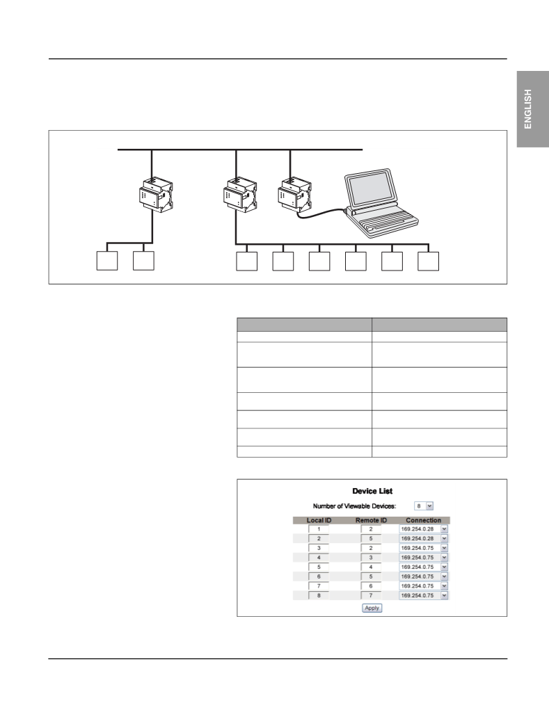 User manual for Schneider Electric CONNEXIUM ETHERNET