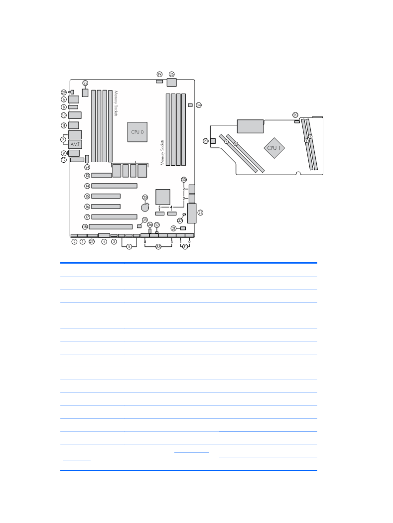 User manual for HP (Hewlett-Packard) HP Z420 Convertible