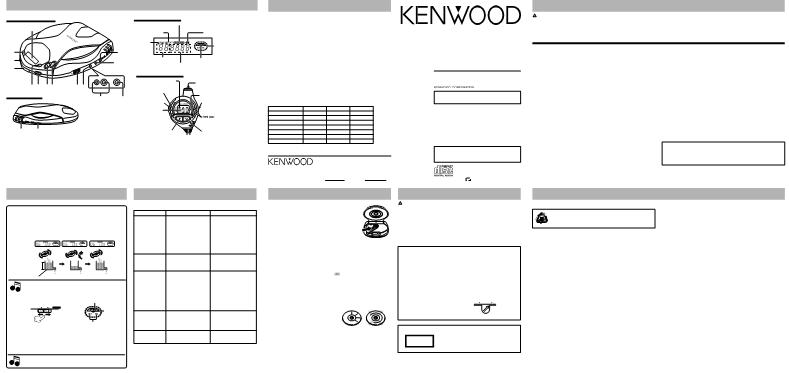 取扱説明書Kenwood DPC-X301 ー Kenwood DPC-X301に関する説明書、サービス説明書、設定