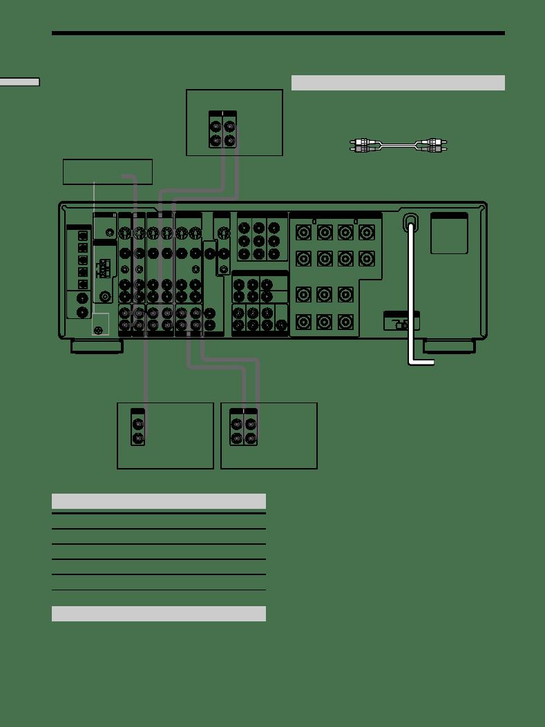 取扱説明書Sony STR-V555ES ー Sony STR-V555ESに関する説明書、サービス説明書、設定