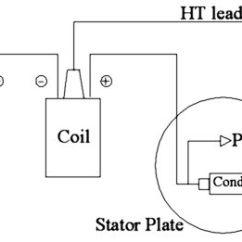 Ignition Coil Distributor Wiring Diagram Goodman Air Handler Schematic Diagram12v Schema Ign Switch 12v