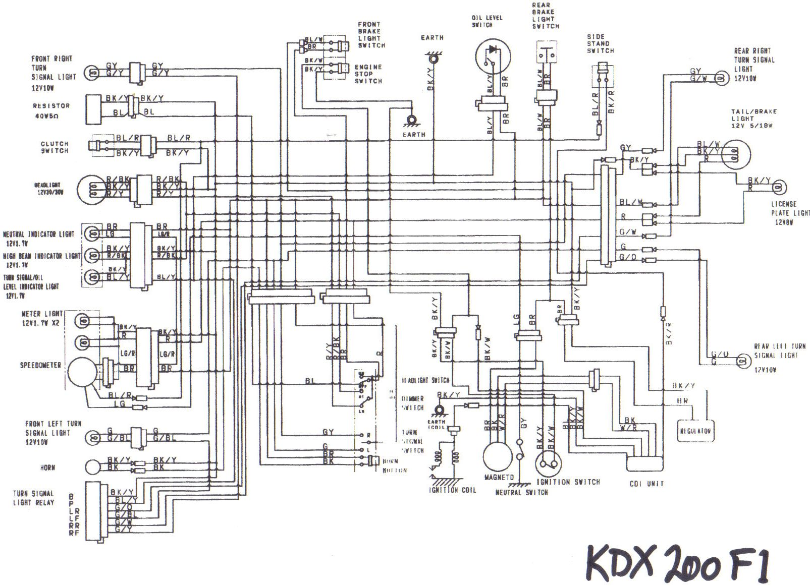 Require Wiring Diagram 91 Kdx 200