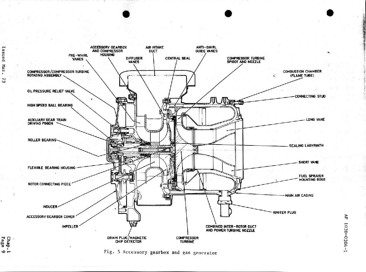 Turbine Engine Cutaway View, Turbine, Free Engine Image