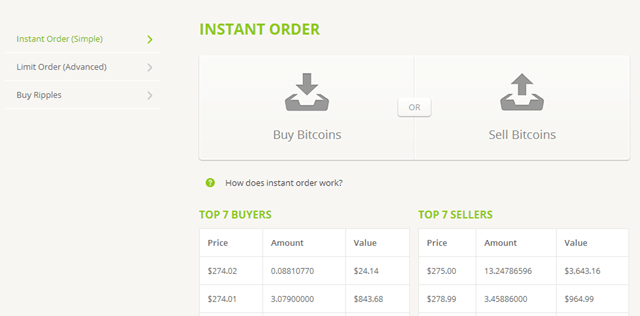 The instant order page is as straightforward as it gets.