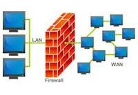 What is Firewall and How It Works [UseThisTip Explains]