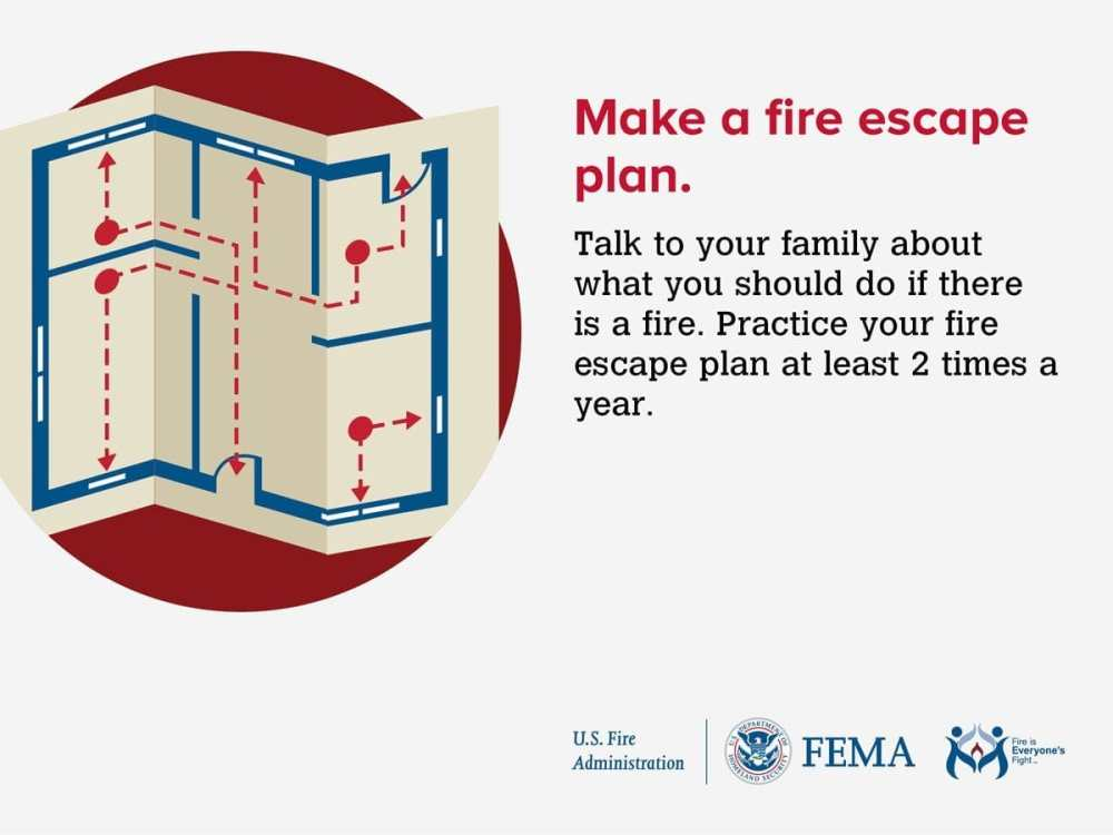 medium resolution of have a fire escape plan