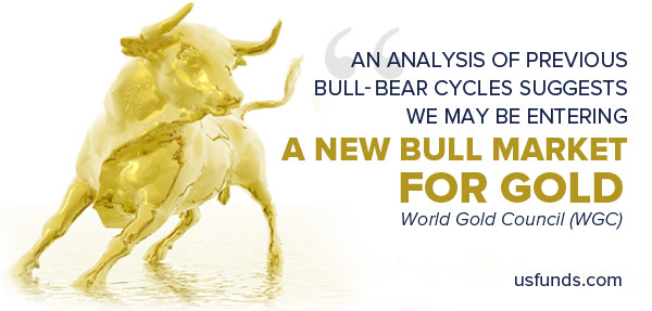 An analysis of previous bull-bear cycles suggests we may be entering a new bull market for gold. World Gold Council (WGC)