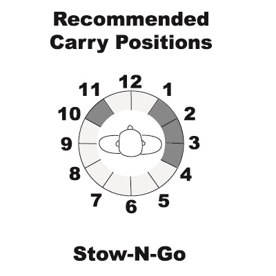 STOW-N-GO INSIDE THE PANT HOLSTER: Inside the Waistband