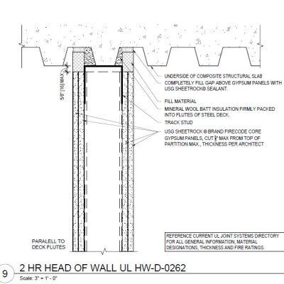 Usg Metal Stud Framing Sizes | Allframes5.org