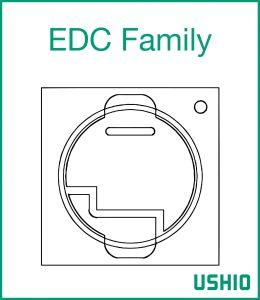 EDC Family